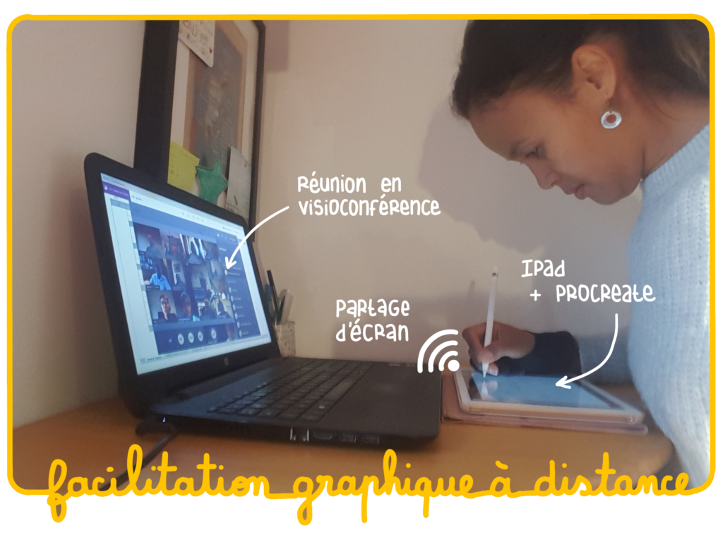 Facilitation graphique en visio